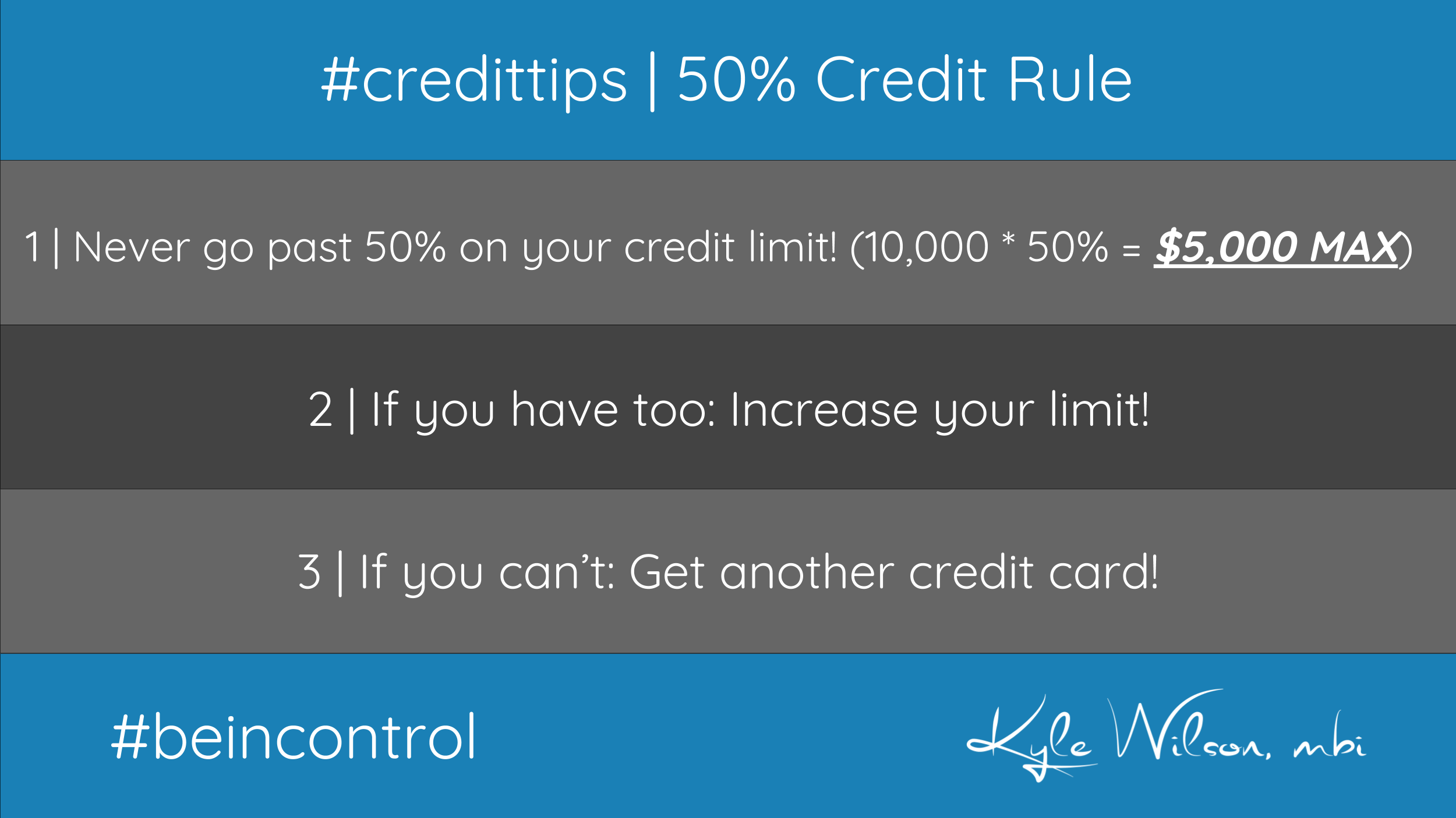 Credit Tips | Improve Credit Score using Credit Cards